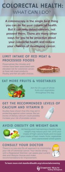 Colorectal Cancer Prevention Tips Infographic?