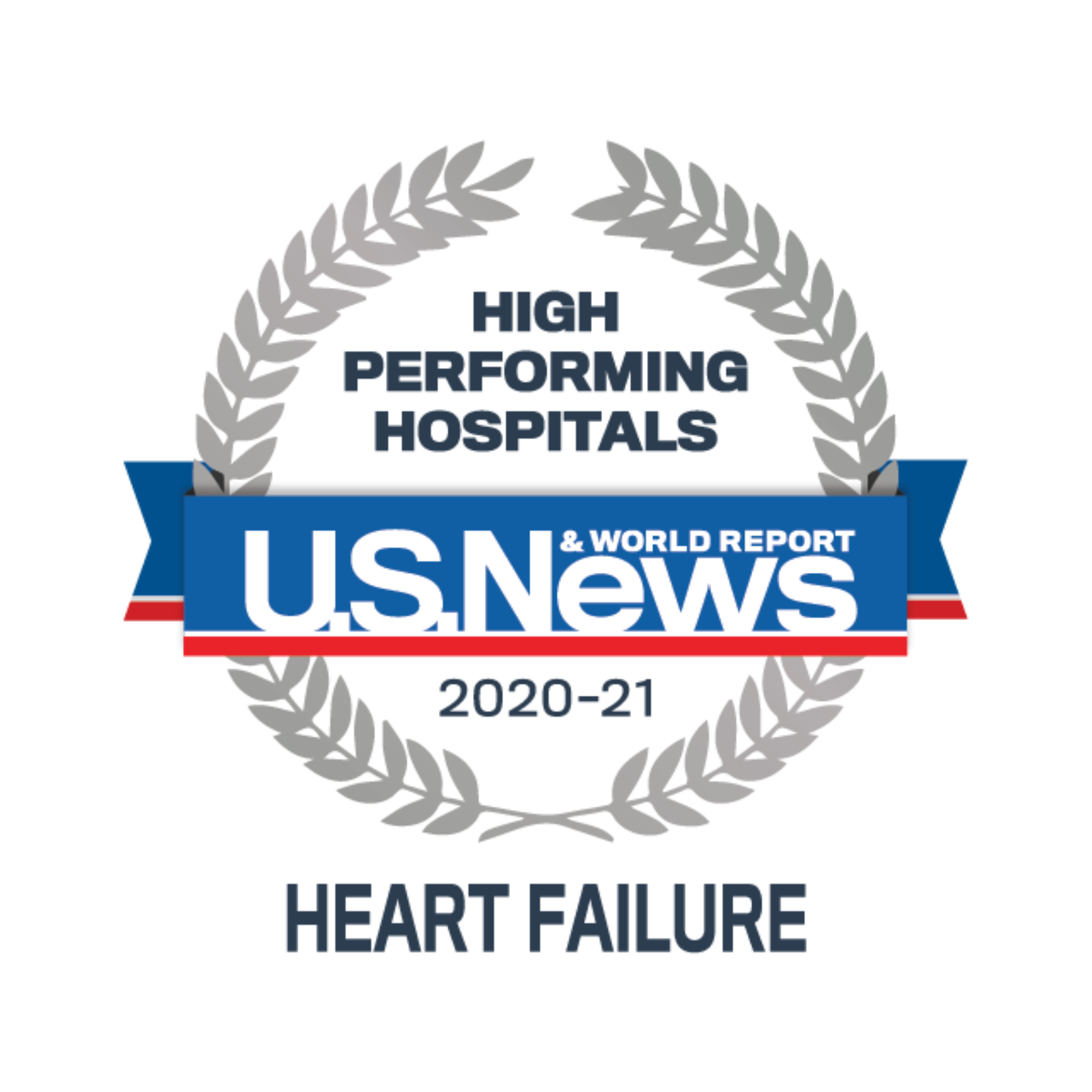 US News and World Report for Heart Failure