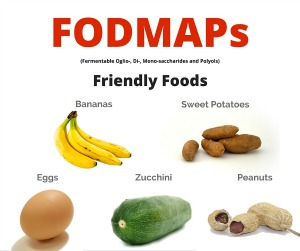 FODMAPs friendly foods